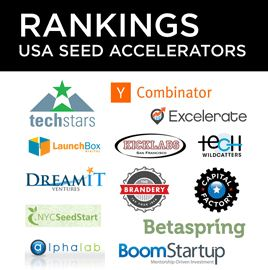 US Top Incubators